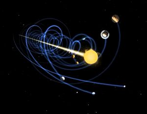 front view solar system movement